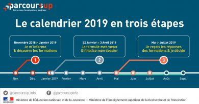 INFORMATIONS AUX PARENTS D'ÉLÈVES DE TERMINALE
